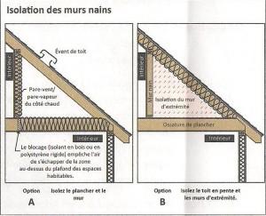 isolationmurnain