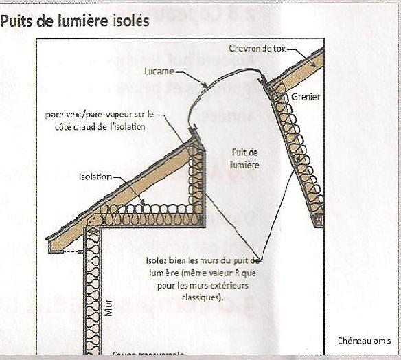 Comprendre l 39 importance de la ventilation du grenier - Comment bien isoler son grenier ...