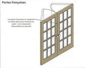 porte francaise