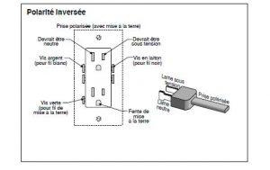 POLARITE-INVERSE