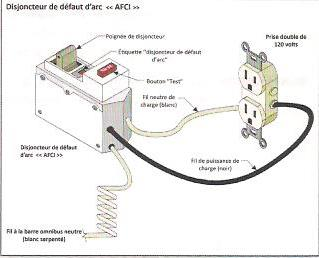 Disjonteurs Ddft Ou Detecteur De Fuite A La Terre A Montreal besides Wiring Gfci In Series Diagram moreover 20a Outlet Wiring Diagram likewise Gfci Outlet Wiring Diagram as well Gfci. on gfi circuit breaker