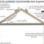 L'isolation: Inspection de l'isolant et la ventilation.