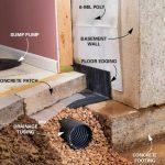 Les façons abordables de d'assécher votre sous-sol humide pour de bon!