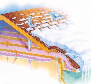 Digue de glace sur les toits