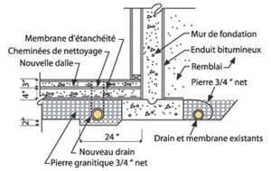installation de drain agricole
